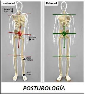 Posturología